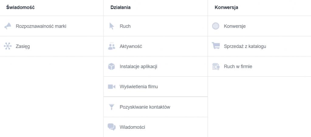 cele reklamowe na facebooku