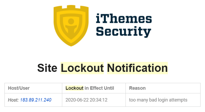 ithemes security lockout notification