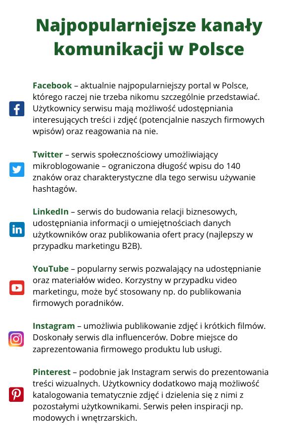 Najpopularniejsze kanały komunikacji w Polsce